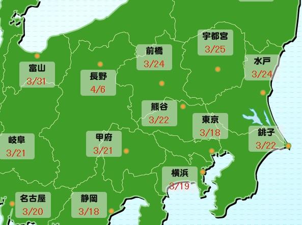2018東京櫻花前線開花時間