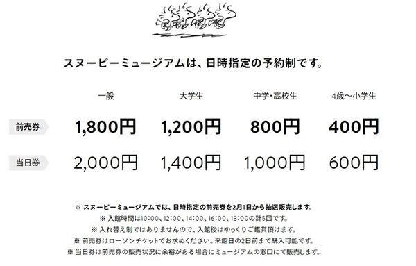 東京六本木史努比博物館票價